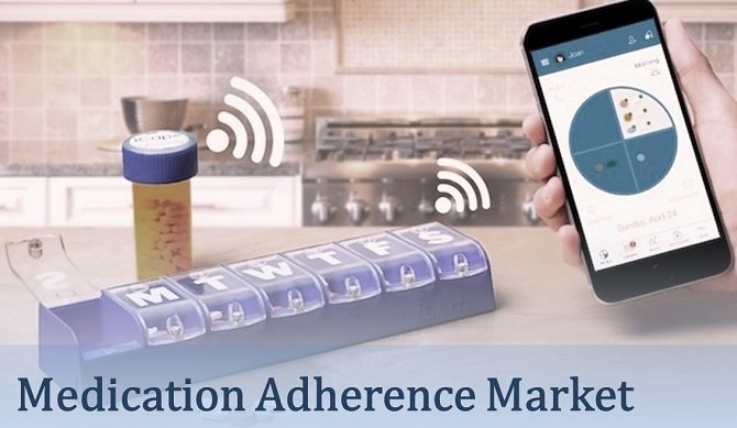 Medication Adherence Market