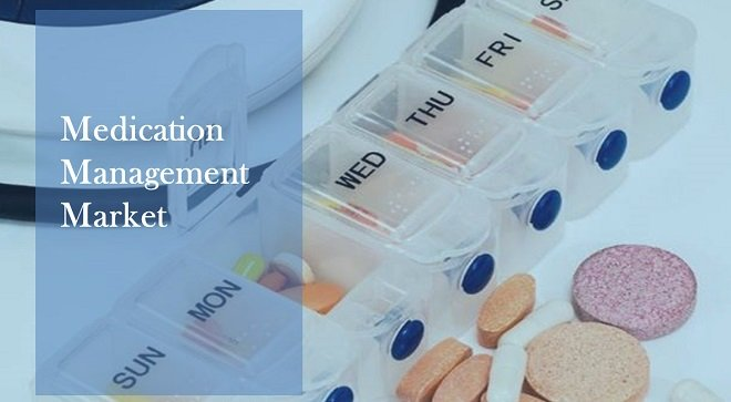 Medication Management Market Trends