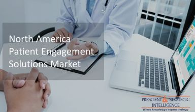 North America Patient Engagement Solutions Market Analysis