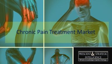 Chronic Pain Treatment Market